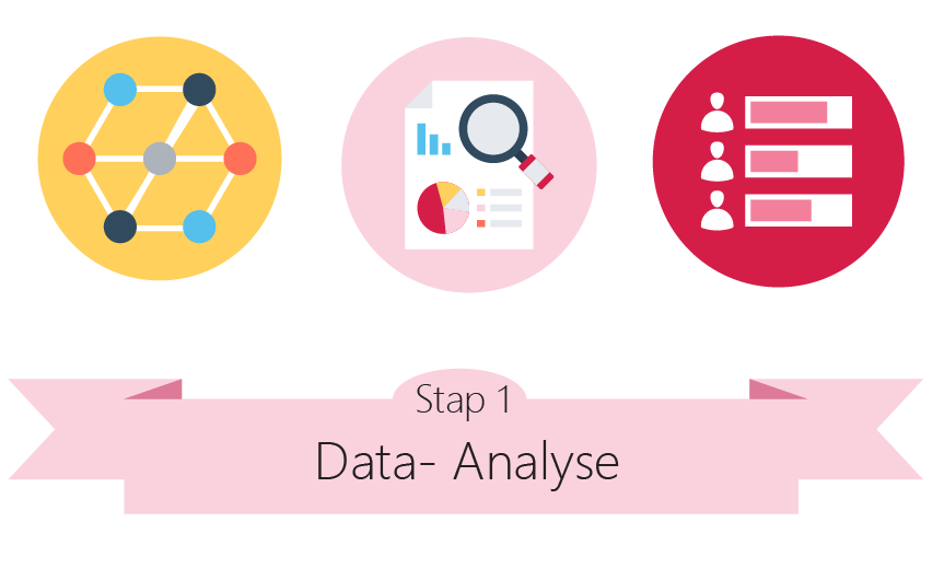Stap-1: data-analyse