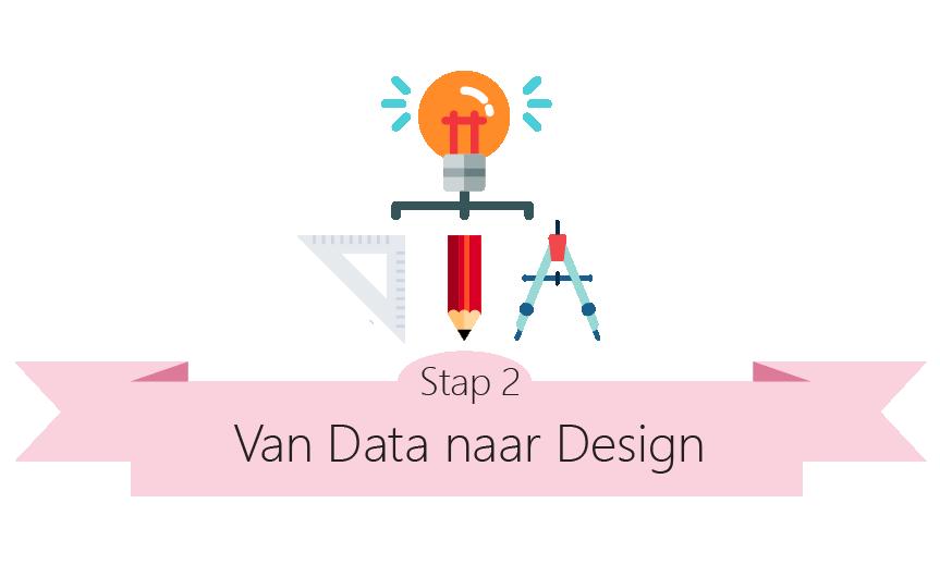 Stap-2---van-data-naar-design-transparant.png