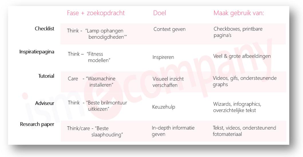 Tabel_van data naar design.png