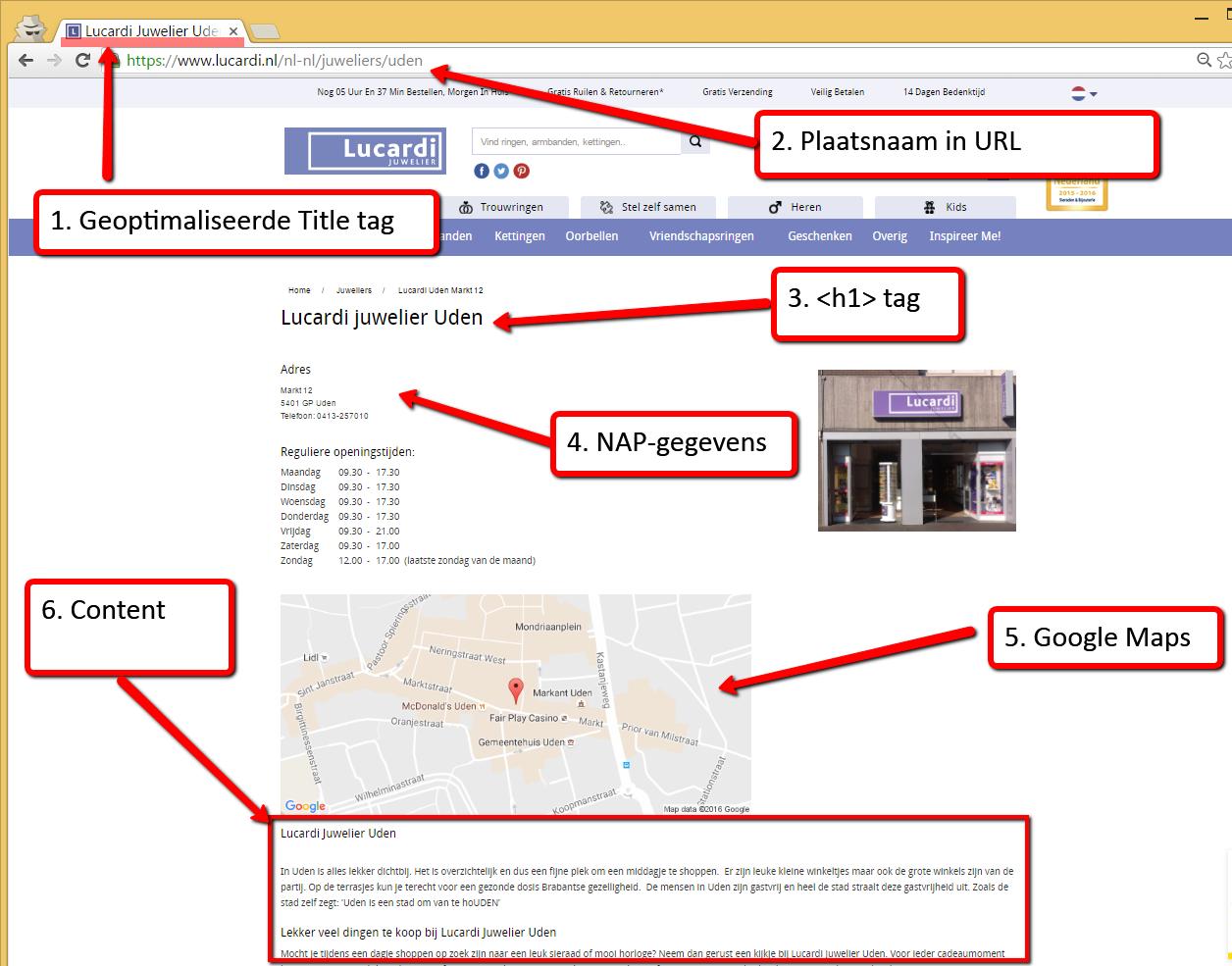 waar moet je op letten bij het optimaliseren van je lokale vestigingspagina